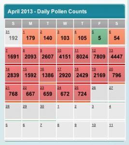 Atlanta Allergy