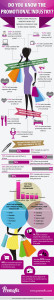 promfi infographic_11f1ec510dbe285b39baca0385b3afef
