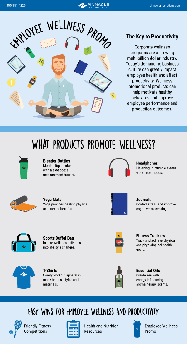 promotional products that encourage a healthy lifestyle amongst employees